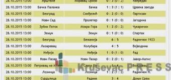 Fudbaleri idu dalje, u osminu finala Kupa