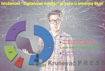 anketa_16_srednja