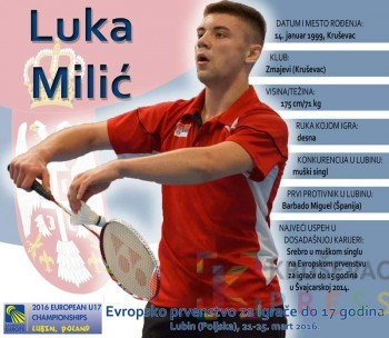 LukaMilic_Grafikon