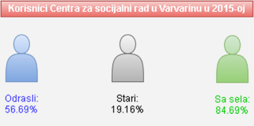 varvarin2016-ig10