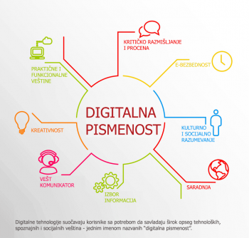 MP01-info-digitalna-pismenost