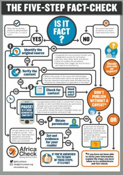MP04-fact-check-infographic